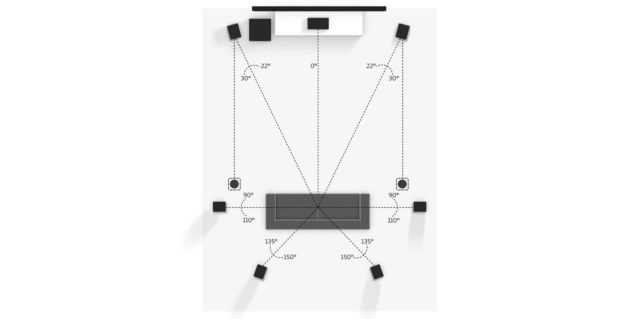building a new system  need suggestions   hometheater